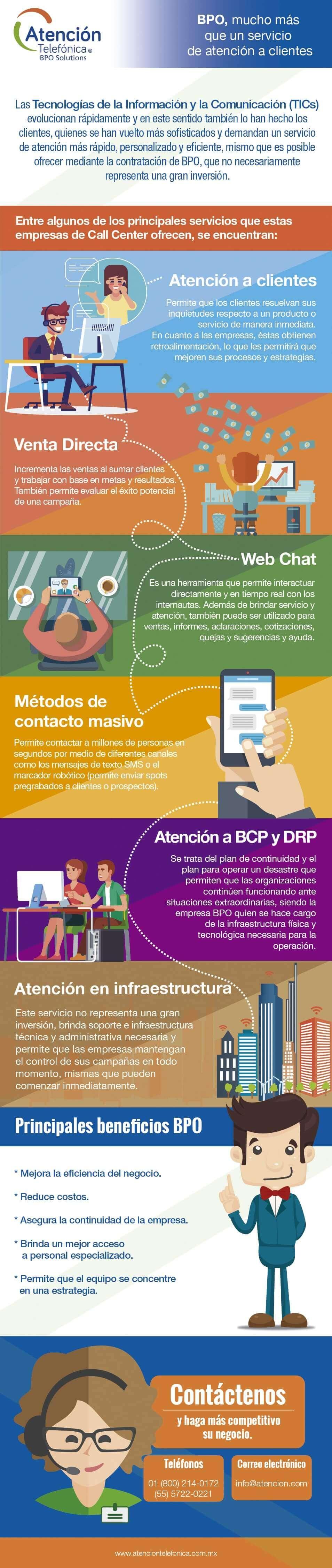 servicios-bpo-para-empresas-infografía
